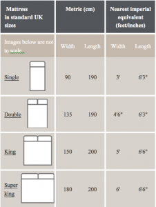 MATTRESS SIZES FOR UK